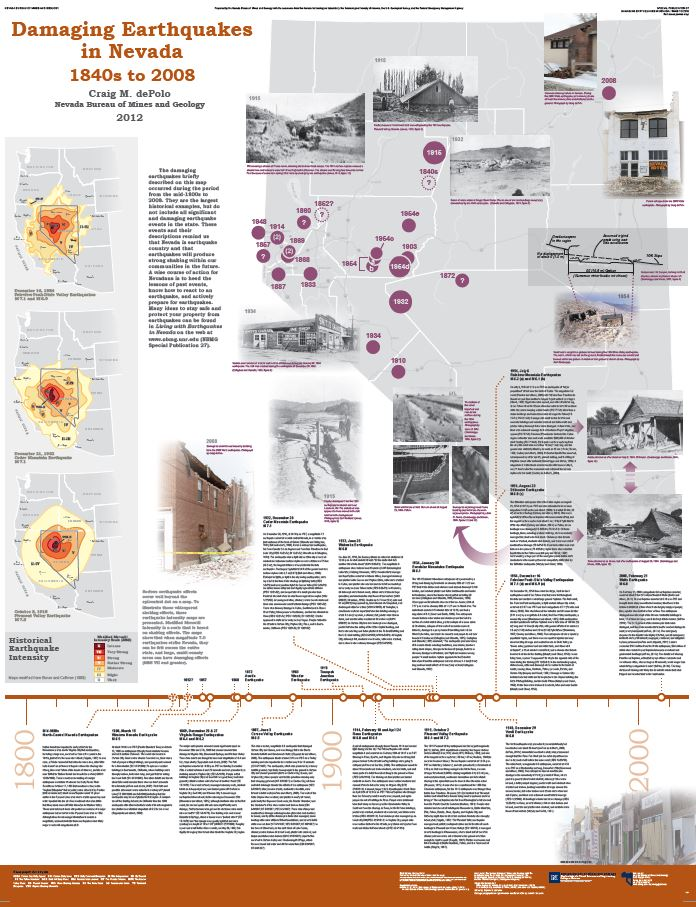 Damaging earthquakes in Nevada Poster